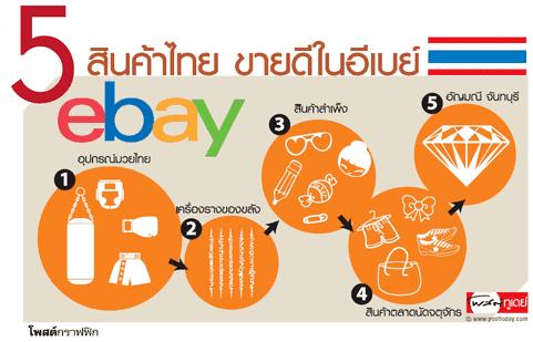 สินค้าไทยส่งออกอีเบ